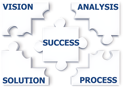 制度の理解と推進 成功パズル